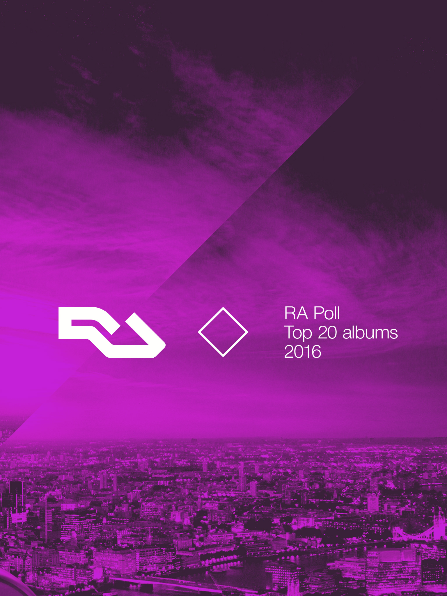 RA: RA Poll: Top 20 albums of 2016
