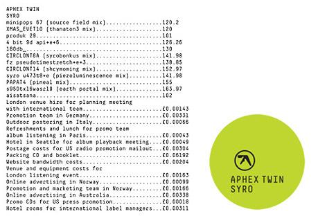 RA News: Full details of Aphex Twin's Syro album emerge