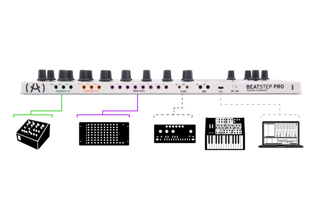 ra reviews  arturia   beatstep pro  tech as mentioned  the beatstep pro supports three simultaneous sequencers  two melodic and one rhythmic  each of these are hardwired to a set of cv outs